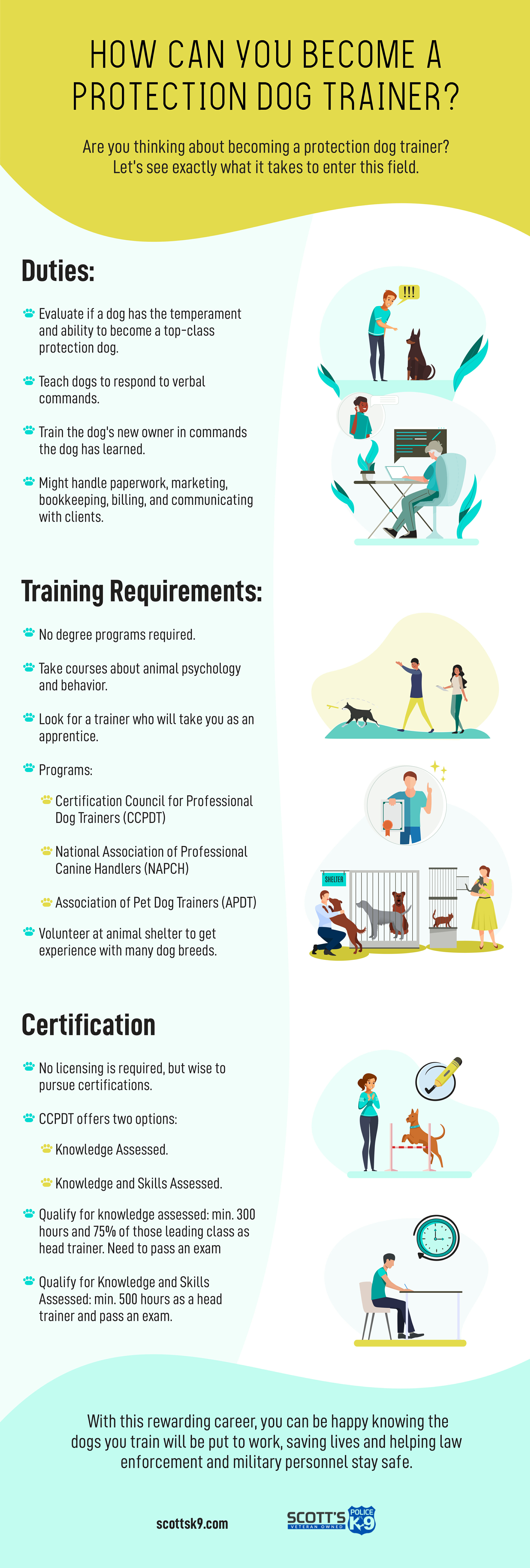 how can you become a protection dog trainer